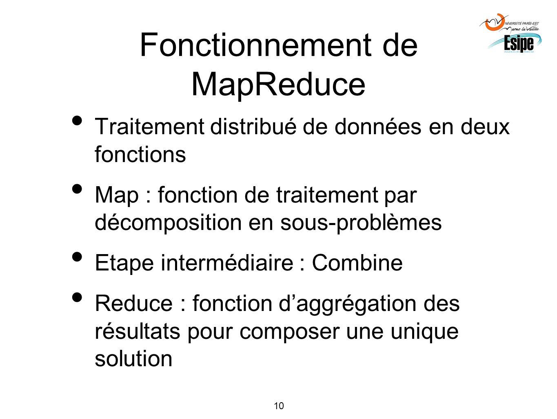 10 Fonctionnement de MapReduce Traitement distribué de données en deux fonctions Map : fonction de traitement par décomposition en sous-problèmes Etap
