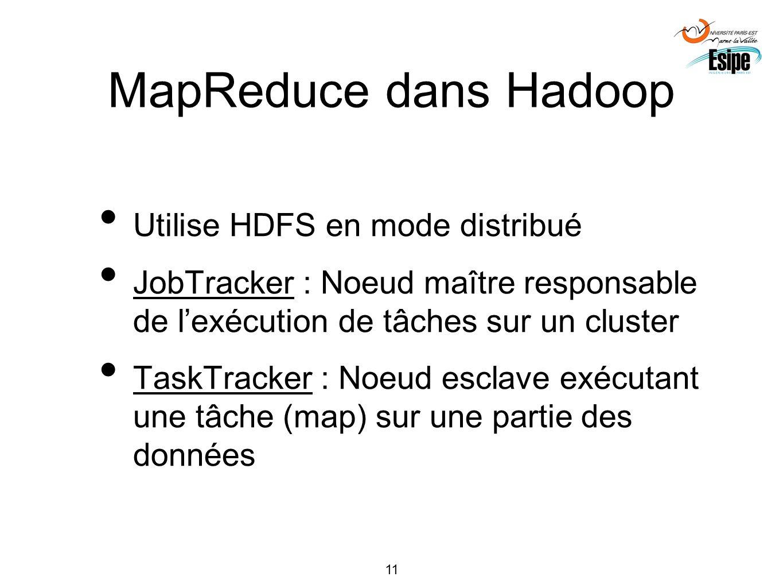 11 MapReduce dans Hadoop Utilise HDFS en mode distribué JobTracker : Noeud maître responsable de lexécution de tâches sur un cluster TaskTracker : Noe