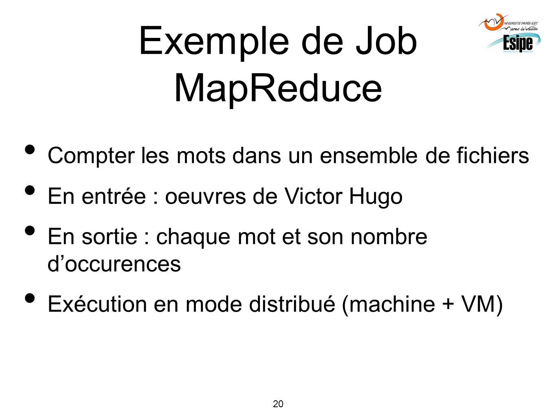 20 Exemple de Job MapReduce Compter les mots dans un ensemble de fichiers En entrée : oeuvres de Victor Hugo En sortie : chaque mot et son nombre docc
