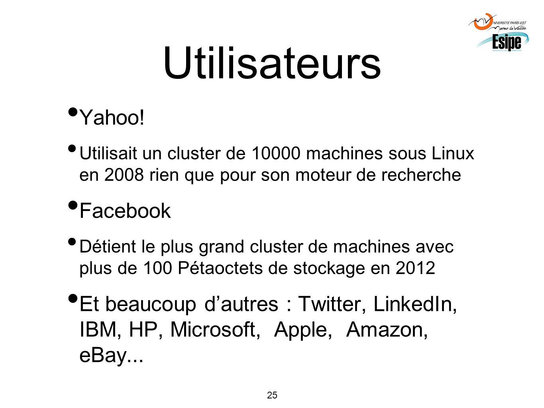 25 Utilisateurs Yahoo! Utilisait un cluster de 10000 machines sous Linux en 2008 rien que pour son moteur de recherche Facebook Détient le plus grand