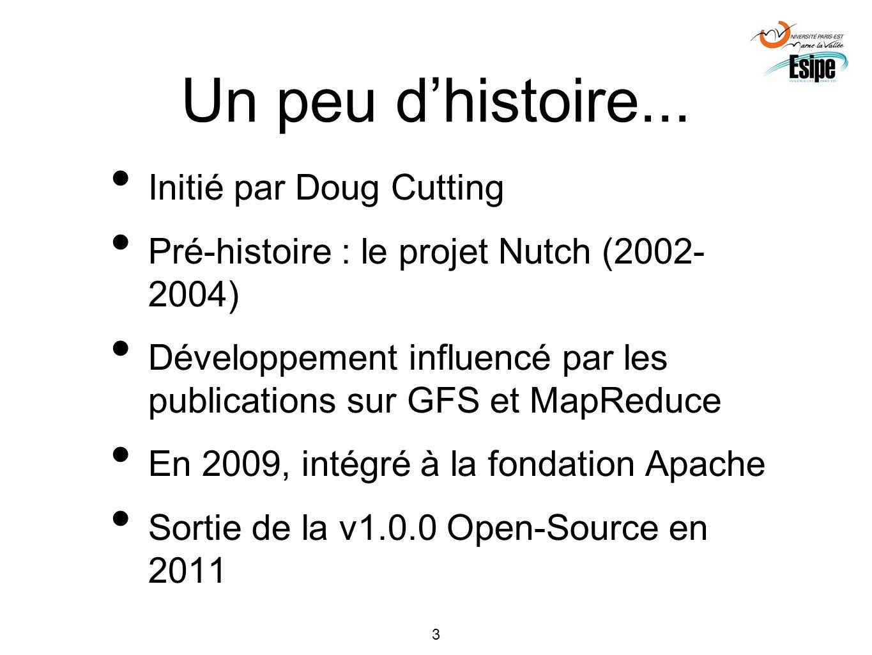 3 Un peu dhistoire... Initié par Doug Cutting Pré-histoire : le projet Nutch (2002- 2004) Développement influencé par les publications sur GFS et MapR