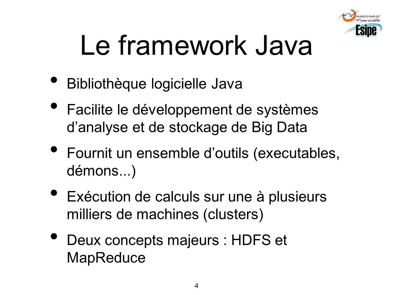 4 Le framework Java Bibliothèque logicielle Java Facilite le développement de systèmes danalyse et de stockage de Big Data Fournit un ensemble doutils