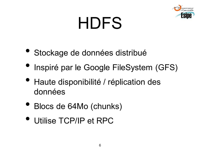 6 HDFS Stockage de données distribué Inspiré par le Google FileSystem (GFS) Haute disponibilité / réplication des données Blocs de 64Mo (chunks) Utili