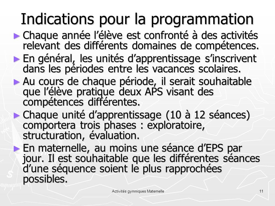 Activités gymniques Maternelle11 Indications pour la programmation Chaque année lélève est confronté à des activités relevant des différents domaines