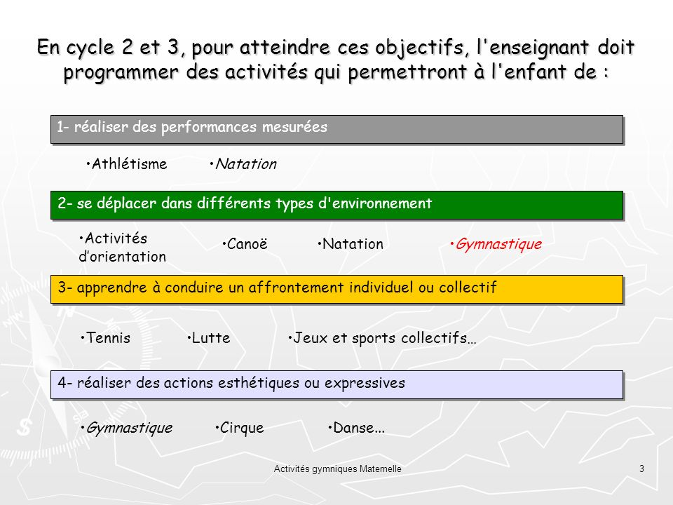 Activités gymniques Maternelle3 En cycle 2 et 3, pour atteindre ces objectifs, l'enseignant doit programmer des activités qui permettront à l'enfant d