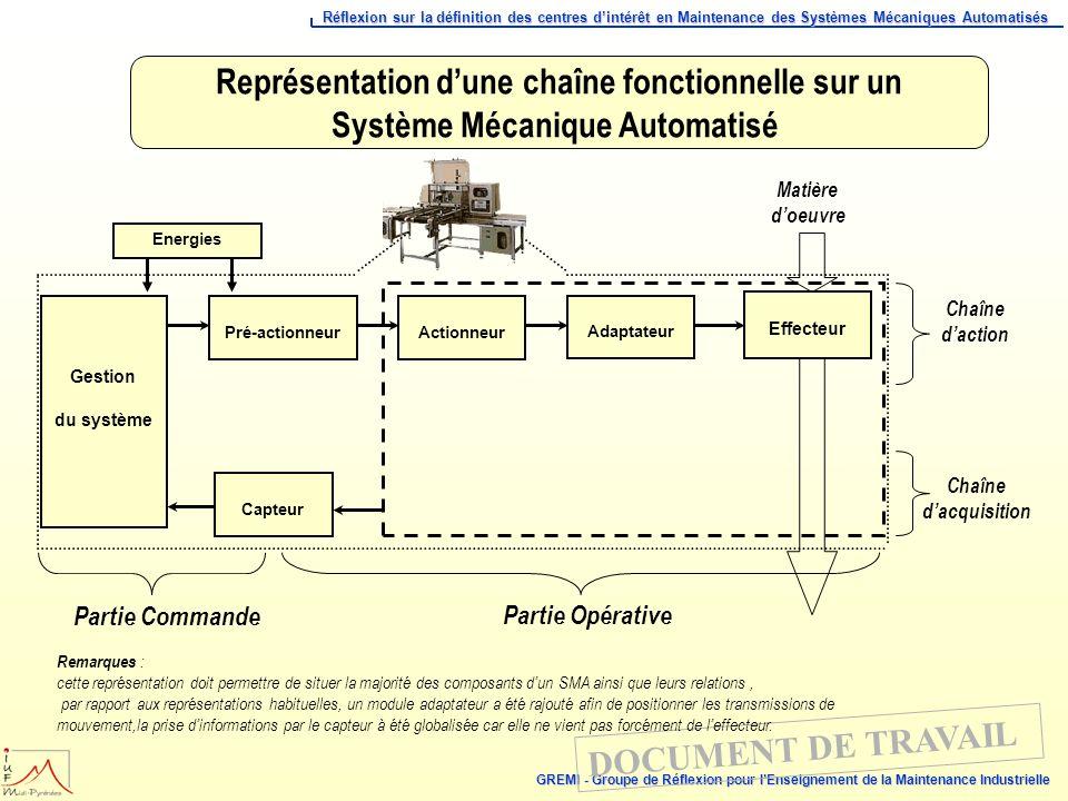 GREMI - Groupe de Réflexion pour lEnseignement de la Maintenance Industrielle Réflexion sur la définition des centres dintérêt en Maintenance des Systèmes Mécaniques Automatisés DOCUMENT DE TRAVAIL STRATEGIES DIDACTIQUES 1 PHASE DECOUVERTE DECOUVERTE – LES TP « LONGS » : une même rotation = plusieurs synthèses SYNTHESE Pré-actionneurs TP Préparation de la synthèse SYNTHESE Schémas - Méthodologie de câblage TP Préparation de la synthèse SYNTHESE Organisation du poste de travail TP Préparation de la synthèse Travaux pratiques : Câblage chaîne daction