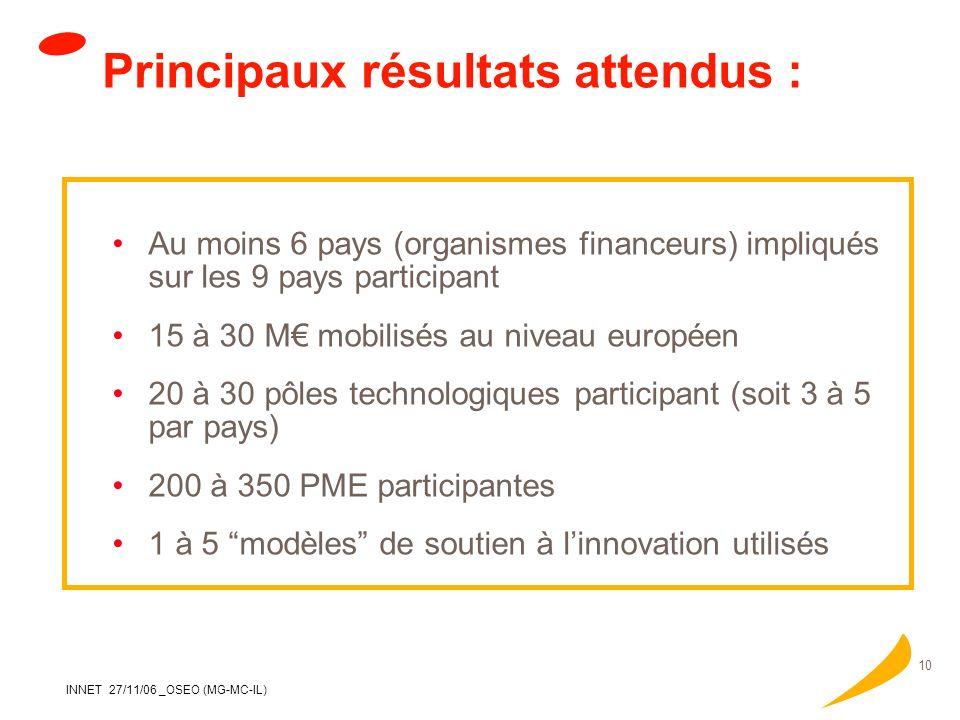 INNET 27/11/06 _OSEO (MG-MC-IL) 9 Identifier les problématiques stratégiques de coopération entre clusters technologiques européens Mettre en place un/des schéma(s) conjoints de financement au niveau européen, en particulier pour des transferts de technologie / projets dinnovation entre pôles technologiques et PME Tester ce schéma via 2 Appels à Proposition (AAP) pilotes consécutifs Généraliser le concept : vers un programme dinnovation commun à léchelle européenne pour renforcer les liens entre PME et pôles technologiques 1er appel à projets Pilote conjoint : novembre 2007 2nd appel à projets conjoint: novembre 2008 Enjeux opérationnels pour le 1er appel à projets pilote