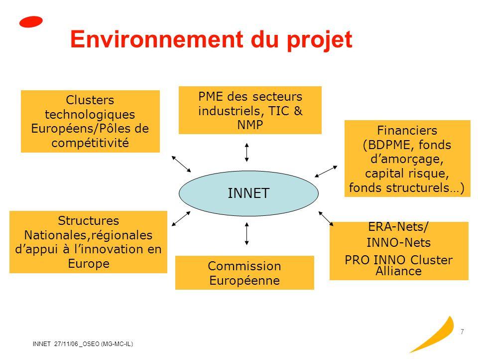 INNET 27/11/06 _OSEO (MG-MC-IL) 6 Enjeux stratégiques Stimuler les coopérations transnationales et transrégionales dans les politiques dinnovation Intégrer ces actions dans les stratégies nationales et régionales Réussir louverture européenne des clusters, dont les pôles de compétitivité français Renforcer les activités des grands pôles technologiques européens au profit des PME : secteurs ciblés TIC, NMP (Nano-matériaux & procédés) et secteurs industriels focus sur le transfert et lacquisition de technologie par/pour les PME