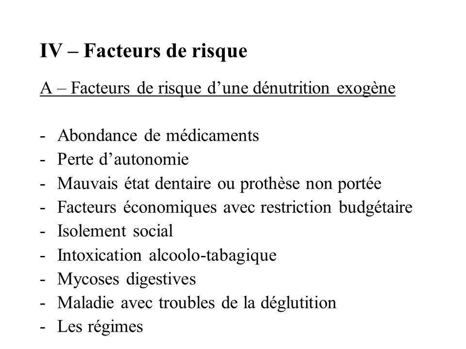 IV – Facteurs de risque A – Facteurs de risque dune dénutrition exogène -Abondance de médicaments -Perte dautonomie -Mauvais état dentaire ou prothèse