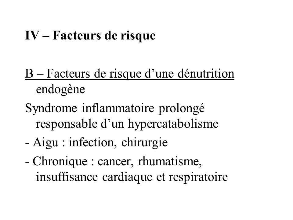 IV – Facteurs de risque B – Facteurs de risque dune dénutrition endogène Syndrome inflammatoire prolongé responsable dun hypercatabolisme - Aigu : inf