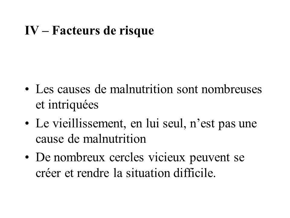 IV – Facteurs de risque Les causes de malnutrition sont nombreuses et intriquées Le vieillissement, en lui seul, nest pas une cause de malnutrition De