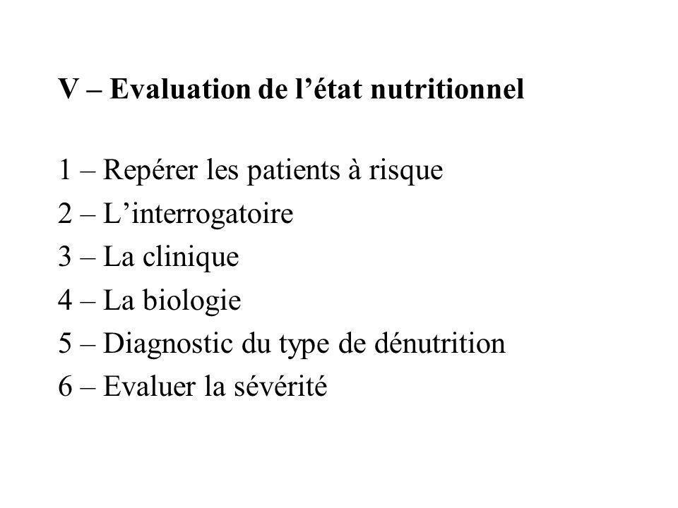 V – Evaluation de létat nutritionnel 1 – Repérer les patients à risque 2 – Linterrogatoire 3 – La clinique 4 – La biologie 5 – Diagnostic du type de d