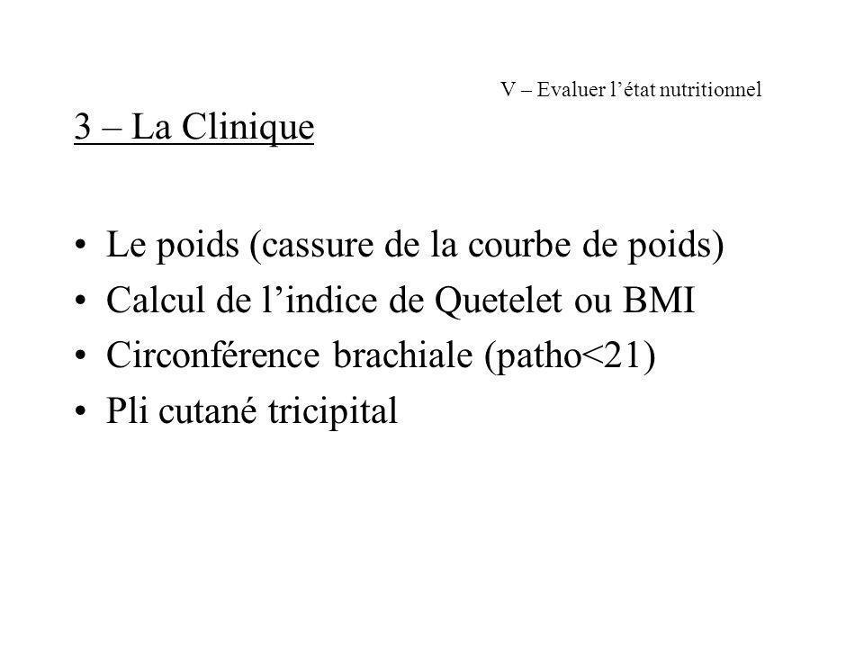 V – Evaluer létat nutritionnel 3 – La Clinique Le poids (cassure de la courbe de poids) Calcul de lindice de Quetelet ou BMI Circonférence brachiale (