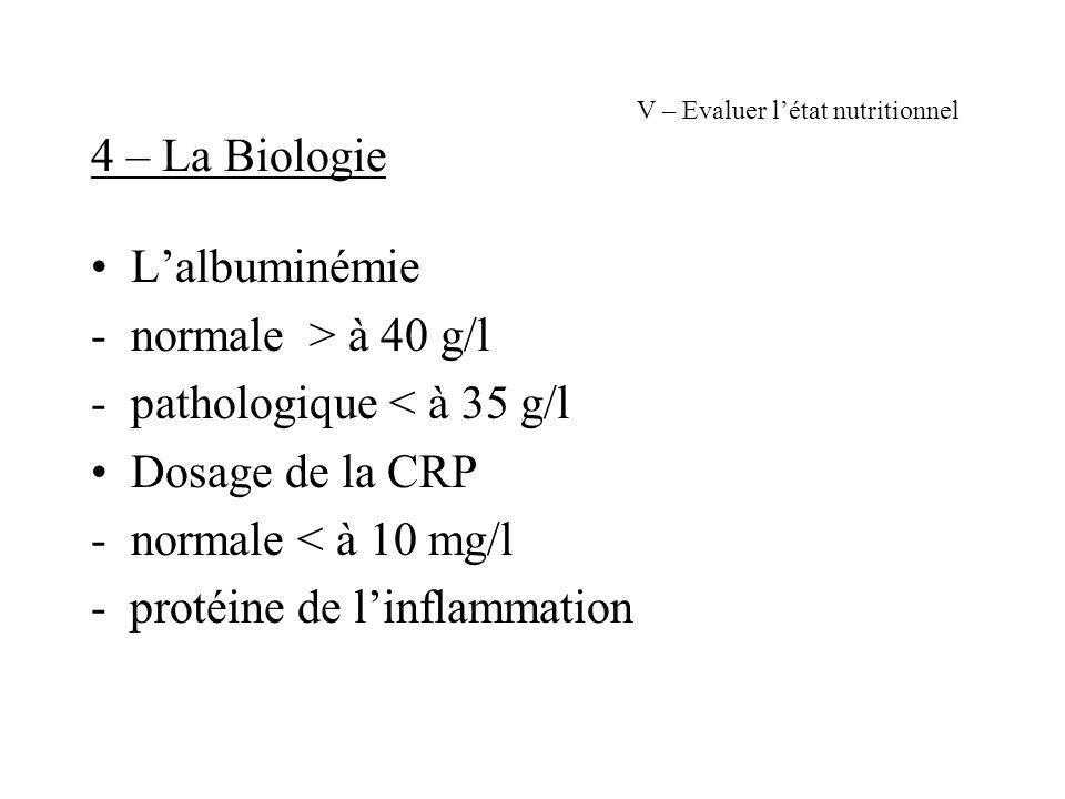 V – Evaluer létat nutritionnel 4 – La Biologie Lalbuminémie -normale > à 40 g/l -pathologique < à 35 g/l Dosage de la CRP -normale < à 10 mg/l - proté