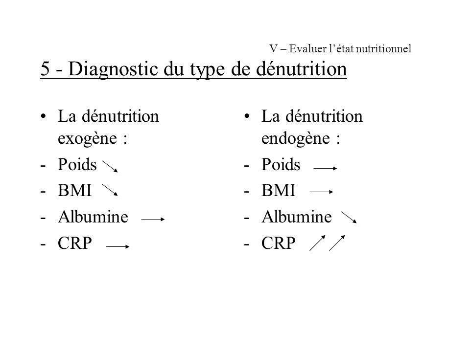 V – Evaluer létat nutritionnel 5 - Diagnostic du type de dénutrition La dénutrition exogène : -Poids -BMI -Albumine -CRP La dénutrition endogène : -Po