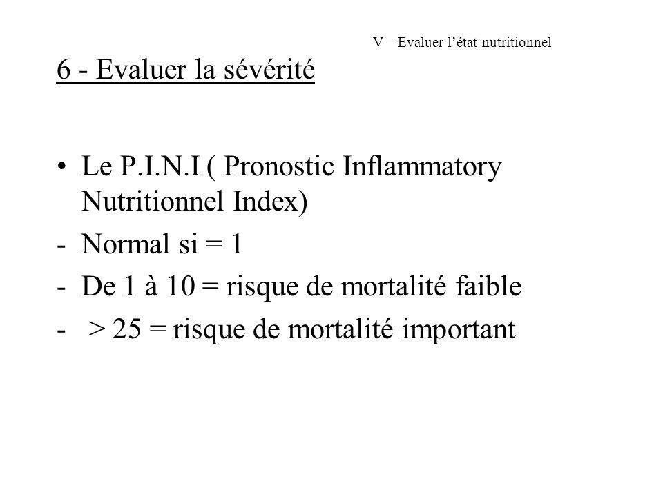 V – Evaluer létat nutritionnel 6 - Evaluer la sévérité Le P.I.N.I ( Pronostic Inflammatory Nutritionnel Index) -Normal si = 1 -De 1 à 10 = risque de m