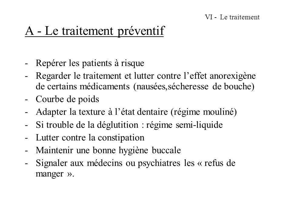 VI - Le traitement A - Le traitement préventif -Repérer les patients à risque -Regarder le traitement et lutter contre leffet anorexigène de certains