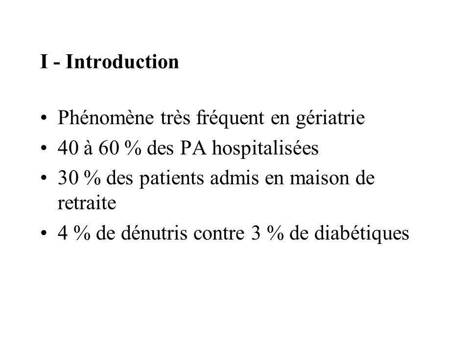 I - Introduction Phénomène très fréquent en gériatrie 40 à 60 % des PA hospitalisées 30 % des patients admis en maison de retraite 4 % de dénutris con