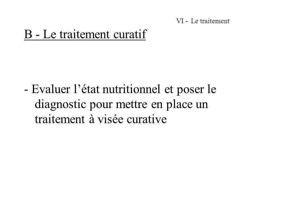 VI - Le traitement B - Le traitement curatif - Evaluer létat nutritionnel et poser le diagnostic pour mettre en place un traitement à visée curative
