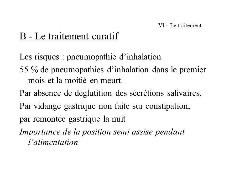 VI - Le traitement B - Le traitement curatif Les risques : pneumopathie dinhalation 55 % de pneumopathies dinhalation dans le premier mois et la moiti