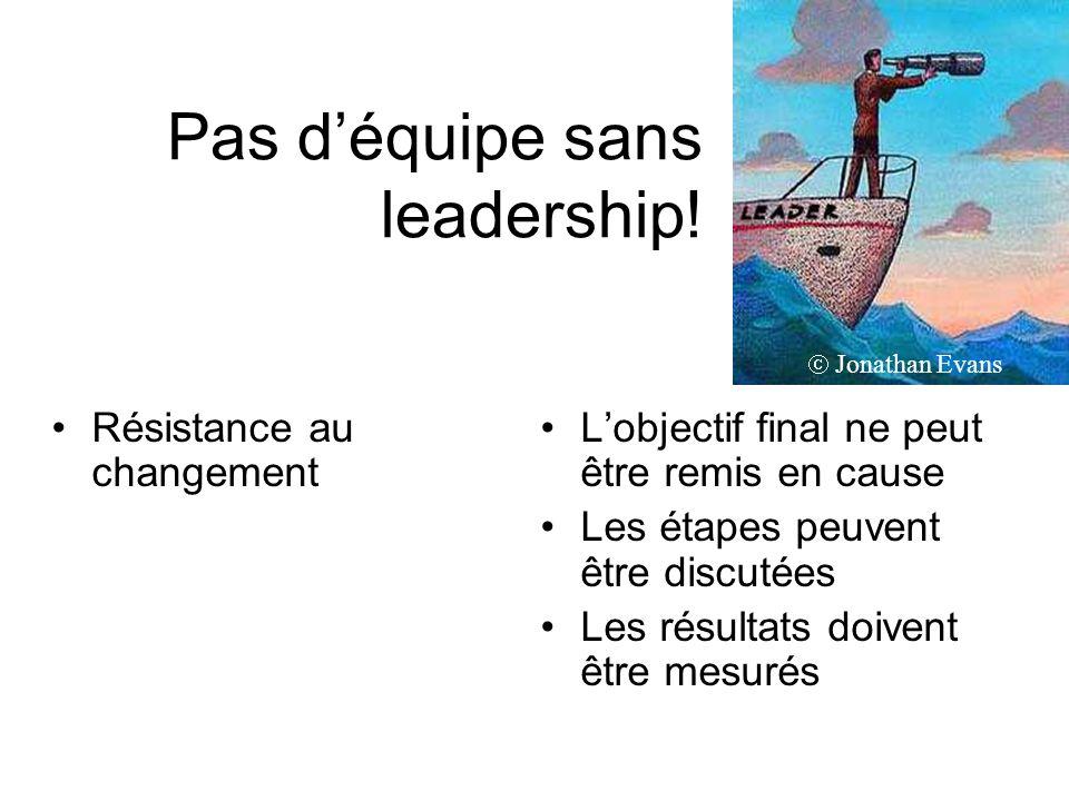 Pas déquipe sans leadership! Résistance au changement Lobjectif final ne peut être remis en cause Les étapes peuvent être discutées Les résultats doiv