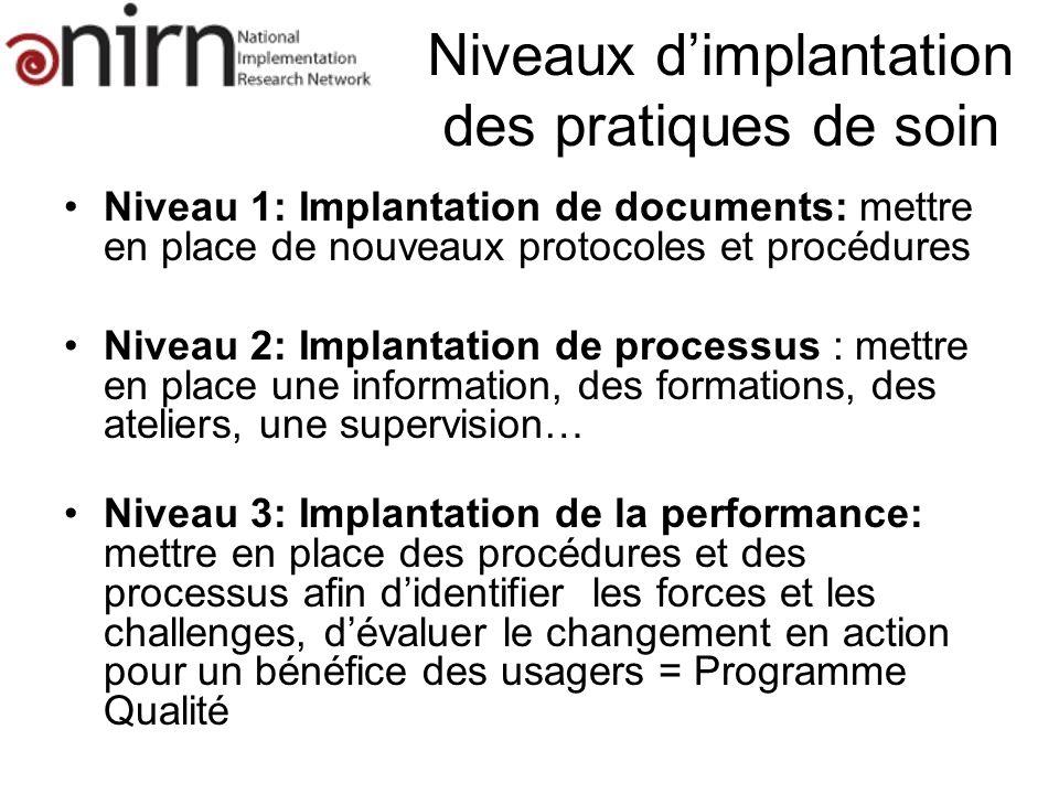 Niveaux dimplantation des pratiques de soin Niveau 1: Implantation de documents: mettre en place de nouveaux protocoles et procédures Niveau 2: Implan