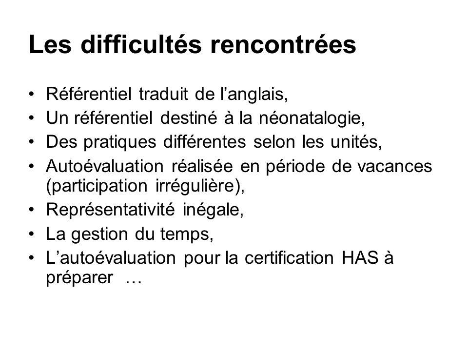 Les difficultés rencontrées Référentiel traduit de langlais, Un référentiel destiné à la néonatalogie, Des pratiques différentes selon les unités, Aut