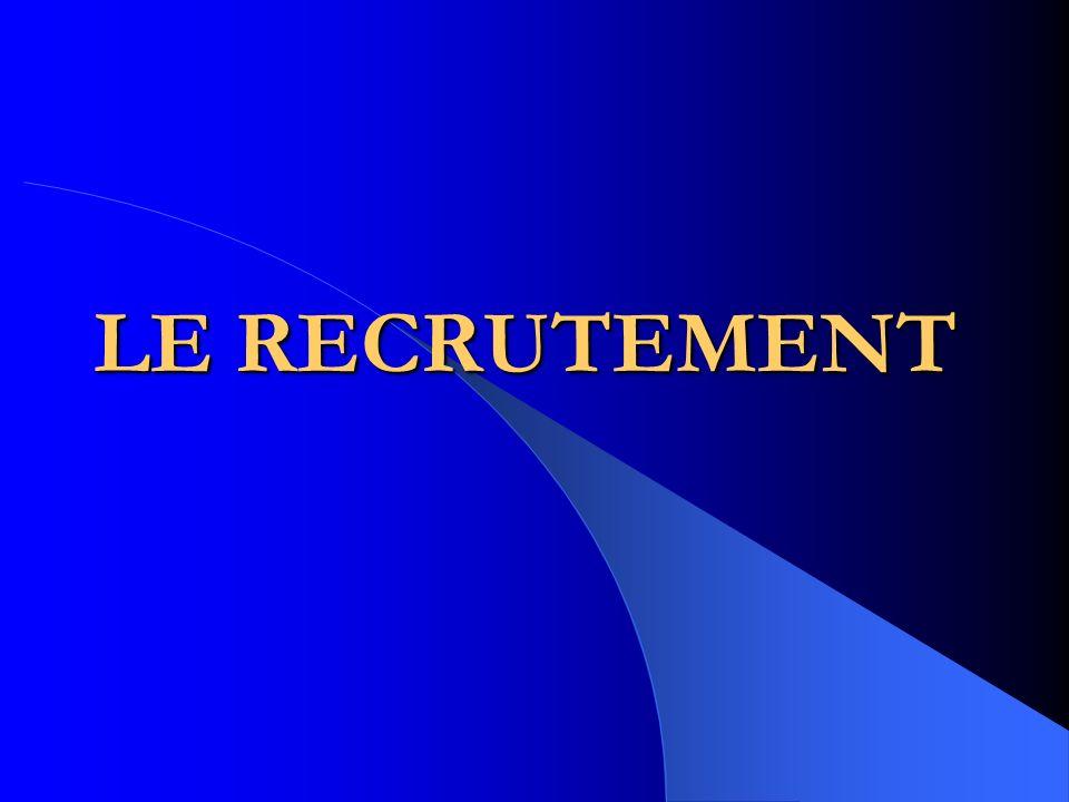 Sommaire: Les différents types dentretiens Les tests et méthodes de recrutement.