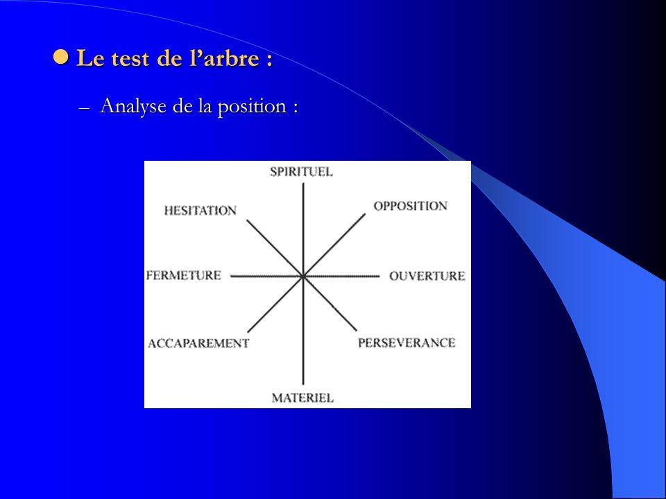 Le test de larbre : Le test de larbre : – Analyse de la position :