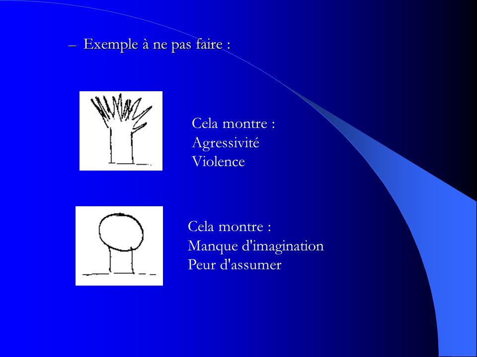 – Exemple à ne pas faire : Cela montre : Manque d'imagination Peur d'assumer Cela montre : Agressivité Violence
