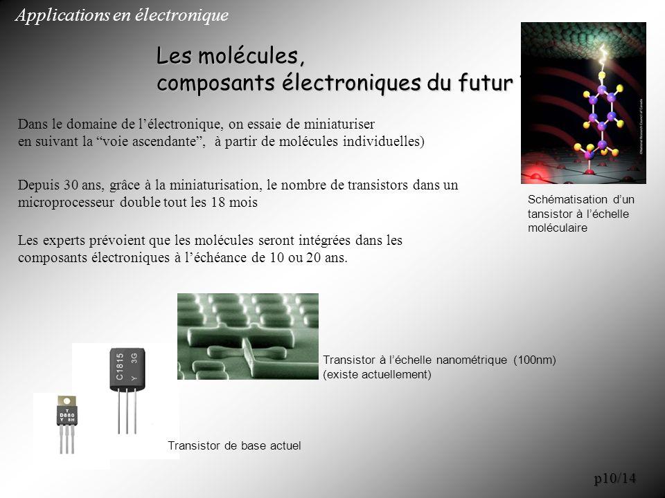 Applications en électronique Les molécules, composants électroniques du futur ? Transistor de base actuel Transistor à léchelle nanométrique (100nm) (