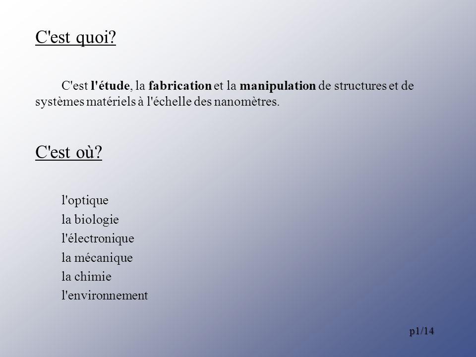 C'est quoi? C'est l'étude, la fabrication et la manipulation de structures et de systèmes matériels à l'échelle des nanomètres. C'est où? l'optique la