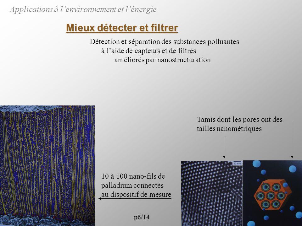 Applications à lenvironnement et lénergie Mieux détecter et filtrer Détection et séparation des substances polluantes à laide de capteurs et de filtre