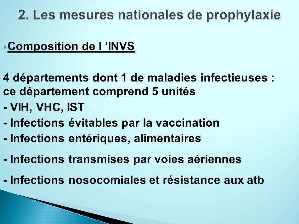 Composition de l INVS 4 départements dont 1 de maladies infectieuses : ce département comprend 5 unités - VIH, VHC, IST - Infections évitables par la vaccination - Infections entériques, alimentaires - Infections transmises par voies aériennes - Infections nosocomiales et résistance aux atb