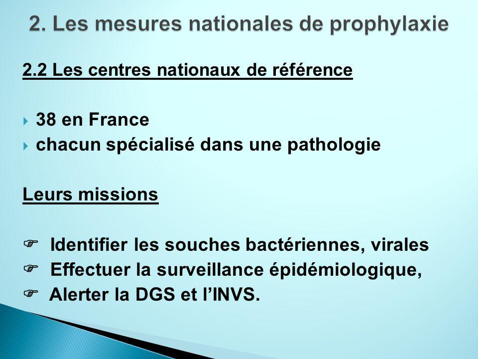 2.2 Les centres nationaux de référence 38 en France chacun spécialisé dans une pathologie Leurs missions Identifier les souches bactériennes, virales Effectuer la surveillance épidémiologique, Alerter la DGS et lINVS.