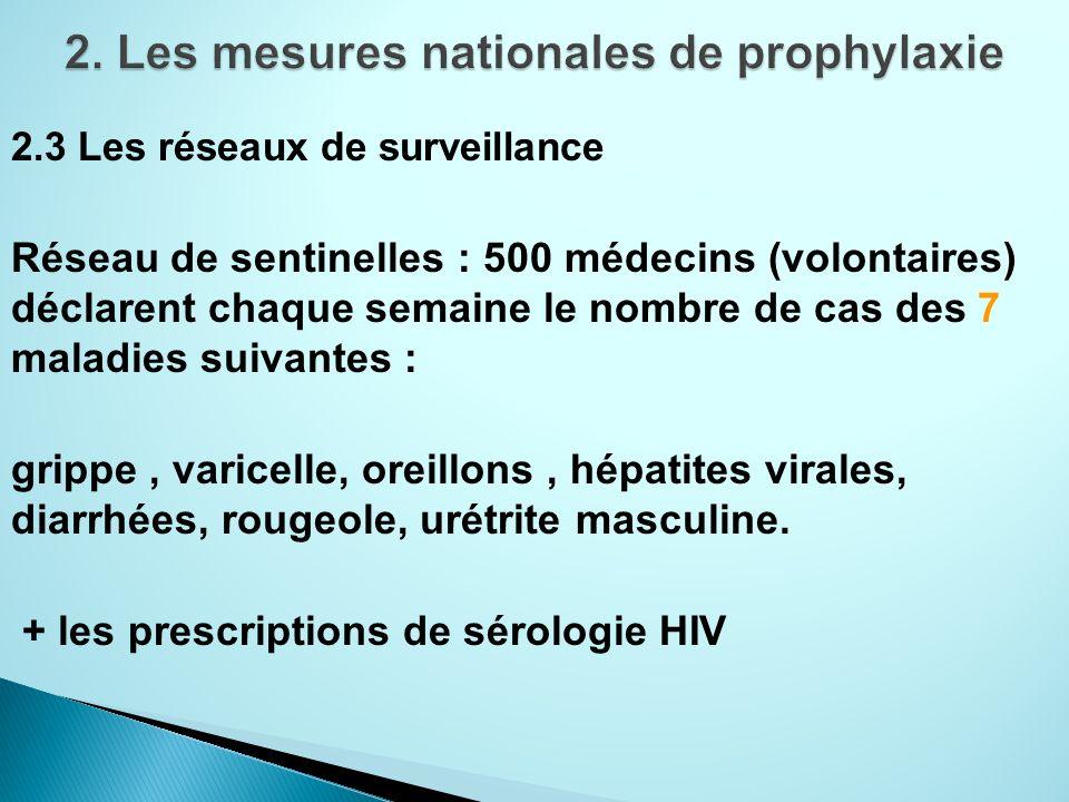 2.3 Les réseaux de surveillance Réseau de sentinelles : 500 médecins (volontaires) déclarent chaque semaine le nombre de cas des 7 maladies suivantes : grippe, varicelle, oreillons, hépatites virales, diarrhées, rougeole, urétrite masculine.