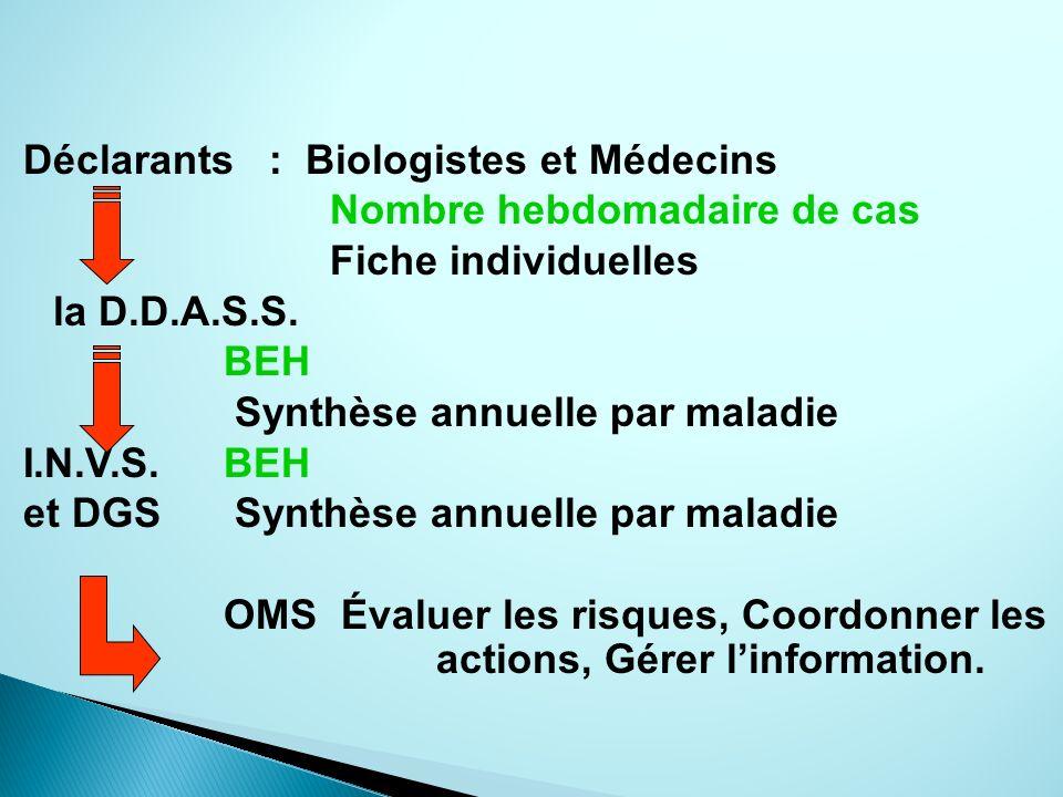 Déclarants : Biologistes et Médecins Nombre hebdomadaire de cas Fiche individuelles la D.D.A.S.S.