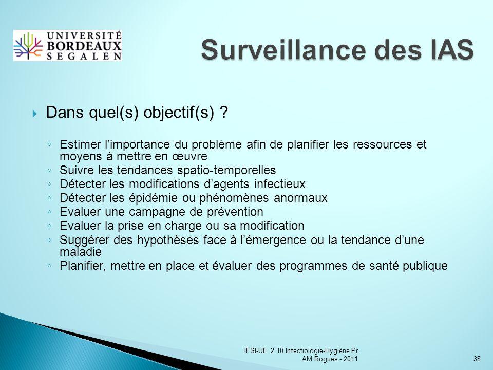 IFSI-UE 2.10 Infectiologie-Hygiène Pr AM Rogues - 201138 Dans quel(s) objectif(s) .