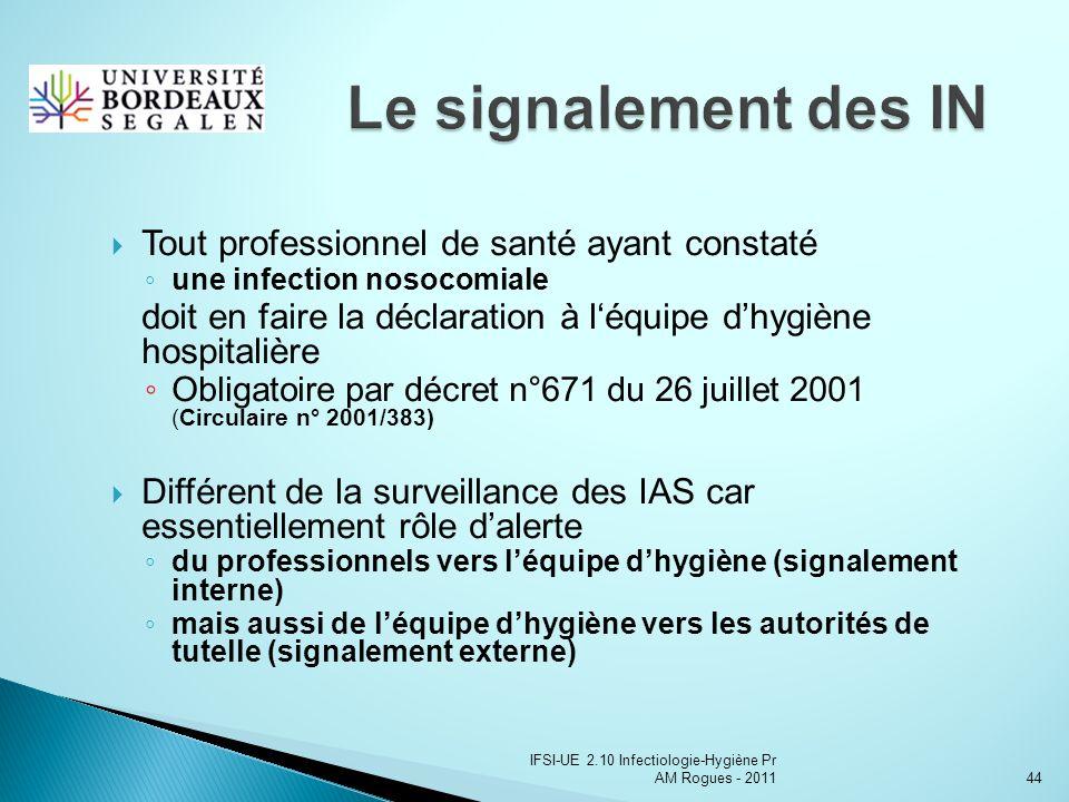 IFSI-UE 2.10 Infectiologie-Hygiène Pr AM Rogues - 201144 Tout professionnel de santé ayant constaté une infection nosocomiale doit en faire la déclaration à léquipe dhygiène hospitalière Obligatoire par décret n°671 du 26 juillet 2001 (Circulaire n° 2001/383) Différent de la surveillance des IAS car essentiellement rôle dalerte du professionnels vers léquipe dhygiène (signalement interne) mais aussi de léquipe dhygiène vers les autorités de tutelle (signalement externe)