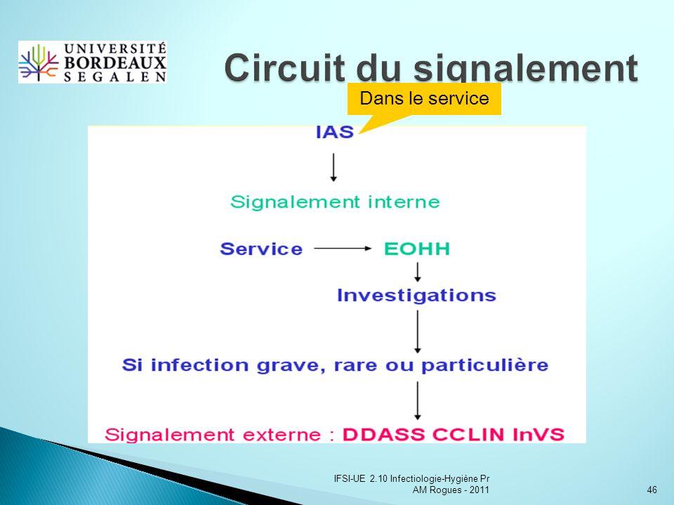 IFSI-UE 2.10 Infectiologie-Hygiène Pr AM Rogues - 201146 Dans le service