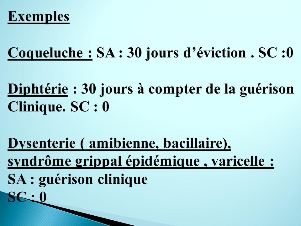 Exemples Coqueluche : SA : 30 jours déviction.