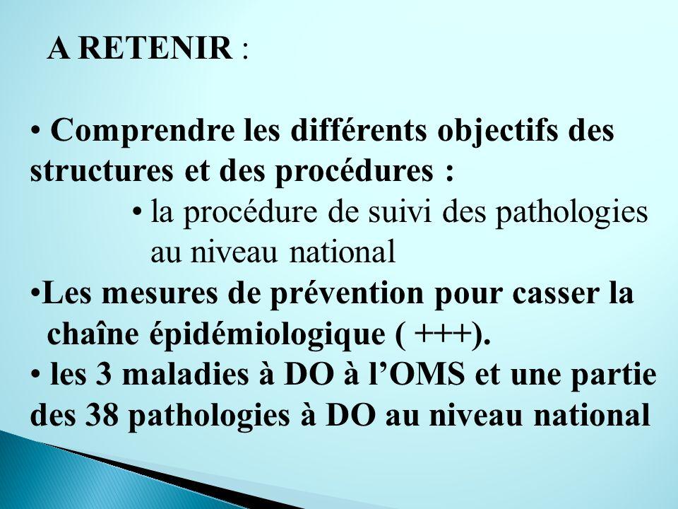 A RETENIR : Comprendre les différents objectifs des structures et des procédures : la procédure de suivi des pathologies au niveau national Les mesures de prévention pour casser la chaîne épidémiologique ( +++).