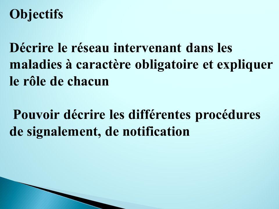 Objectifs Décrire le réseau intervenant dans les maladies à caractère obligatoire et expliquer le rôle de chacun Pouvoir décrire les différentes procédures de signalement, de notification