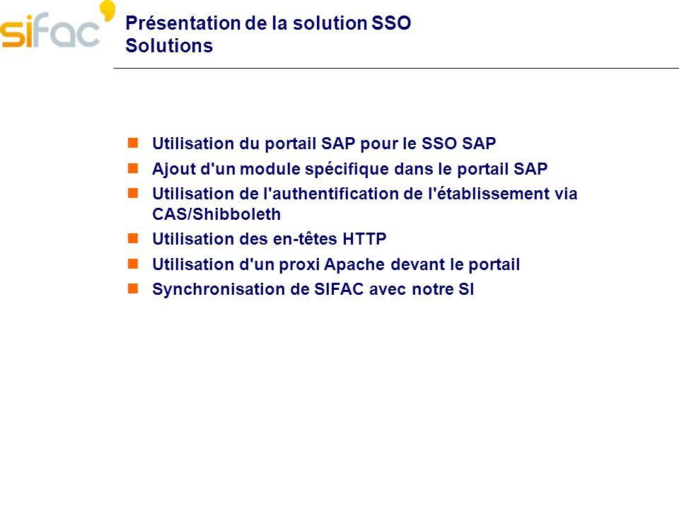 Présentation de la solution SSO Solutions Utilisation du portail SAP pour le SSO SAP Ajout d'un module spécifique dans le portail SAP Utilisation de l