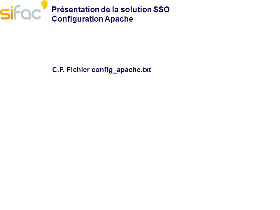 Présentation de la solution SSO Configuration Apache C.F. Fichier config_apache.txt