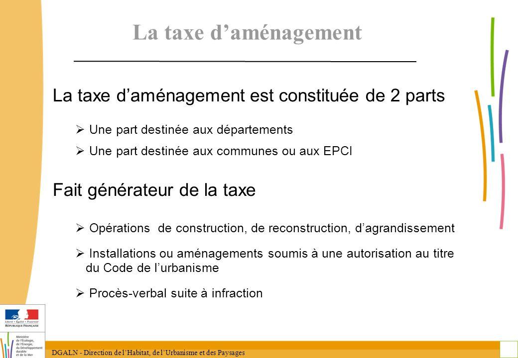 DGALN - Direction de lHabitat, de lUrbanisme et des Paysages 12 La taxe daménagement La taxe daménagement est constituée de 2 parts Une part destinée