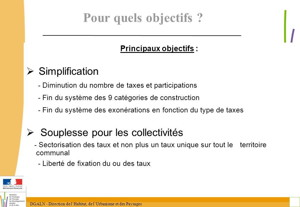 DGALN - Direction de lHabitat, de lUrbanisme et des Paysages 5 Pour quels objectifs ? Principaux objectifs : Simplification - Diminution du nombre de