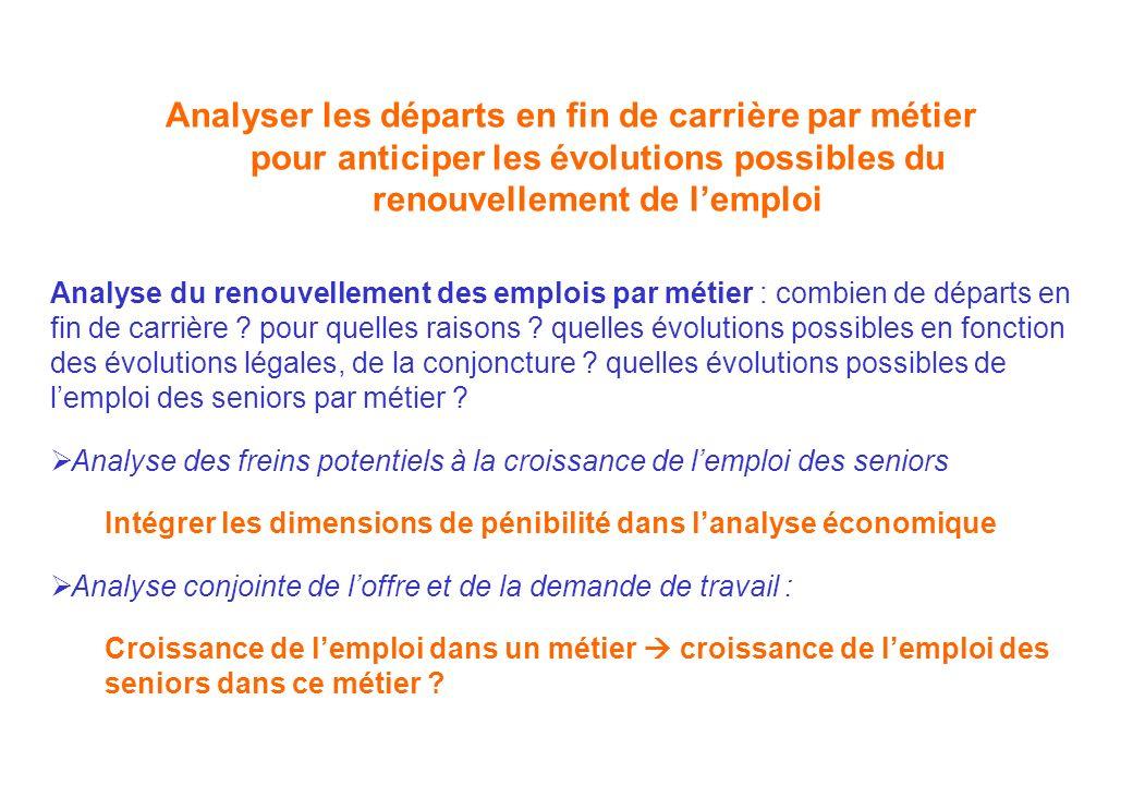 Analyser les départs en fin de carrière par métier pour anticiper les évolutions possibles du renouvellement de lemploi Analyse du renouvellement des