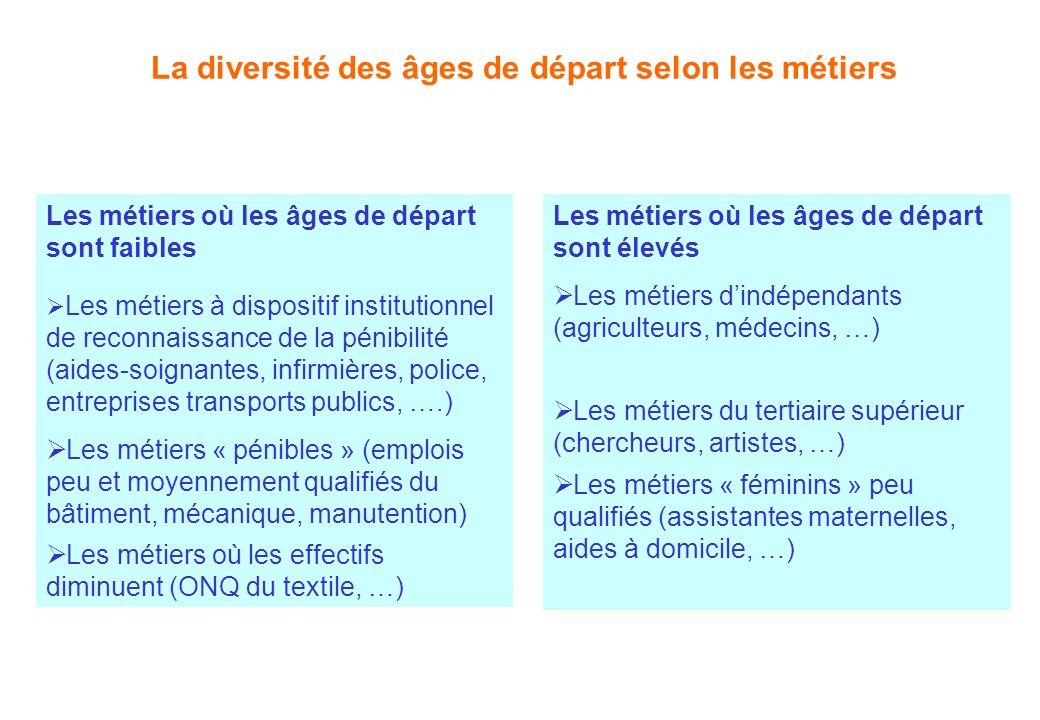 La diversité des âges de départ selon les métiers Les métiers où les âges de départ sont faibles Les métiers à dispositif institutionnel de reconnaiss