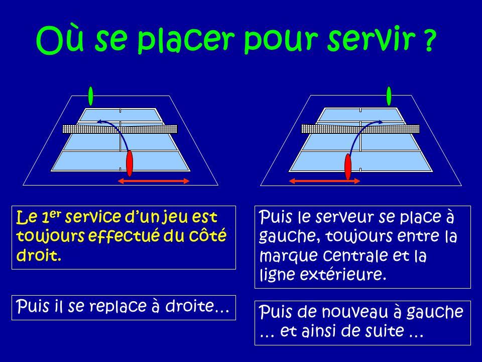 Où se placer pour servir ? Le 1 er service dun jeu est toujours effectué du côté droit. Puis le serveur se place à gauche, toujours entre la marque ce